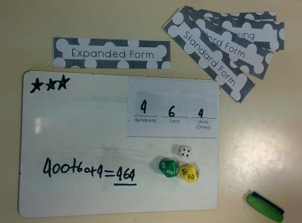 numberformscenter