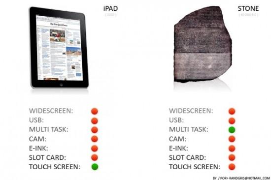 ipad-vs-stone-550x366