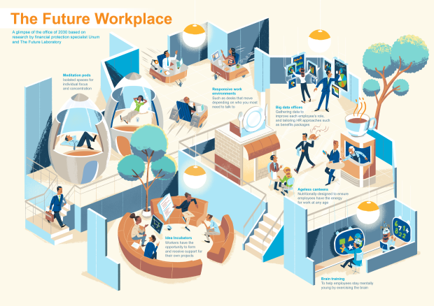 The-Future-Workplace-image
